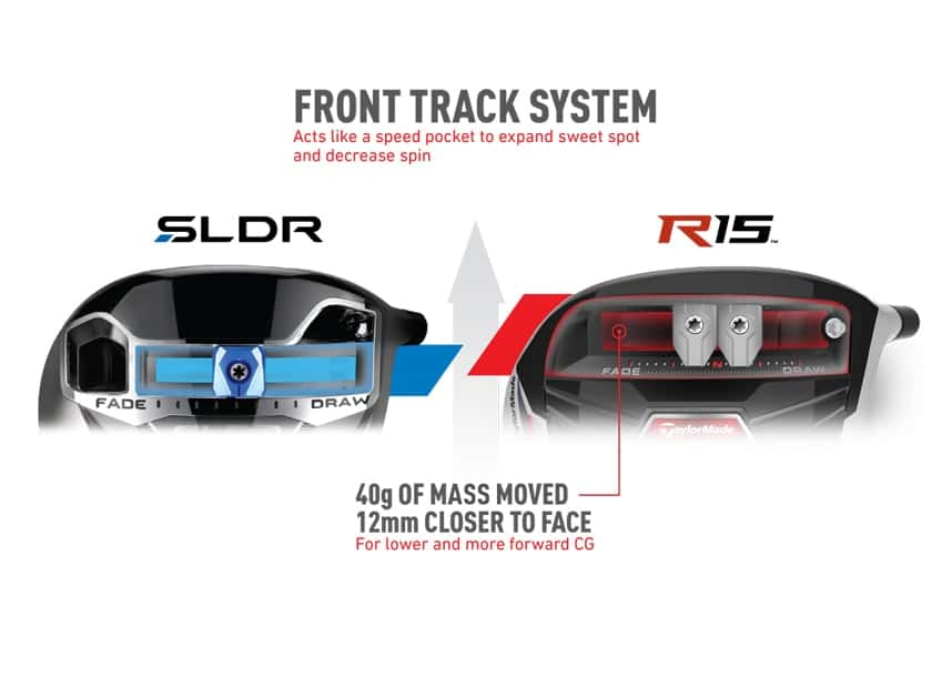 Front Track System