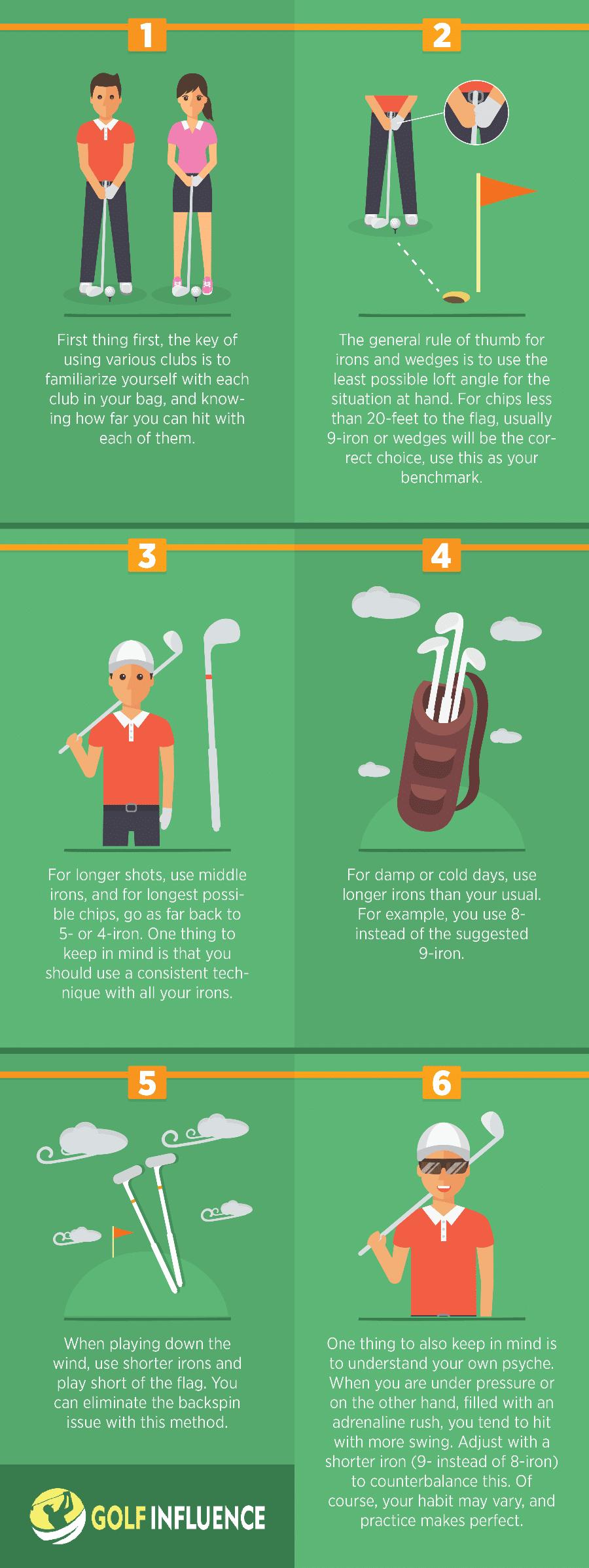 Best Golf Tips Ever 2019 Update Become A Better Player
